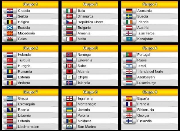 Clasificación Mundial 2014. Europa.