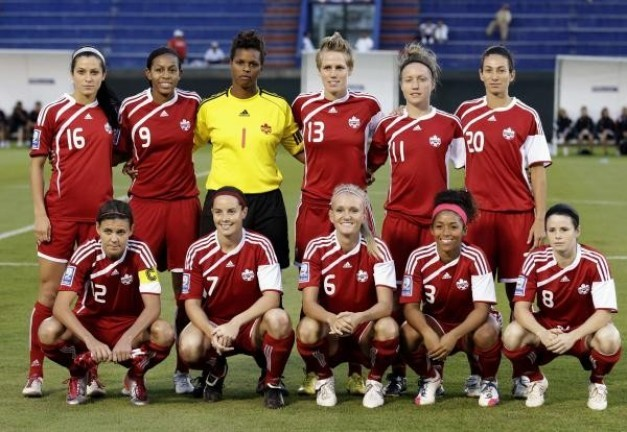 Canada Futbol Jugadores de Fútbol de Canadá